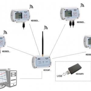 DeltaOhm HD35 keskusyksikkö USB