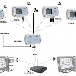 DeltaOhm HD35 keskusyksikkö WiFi